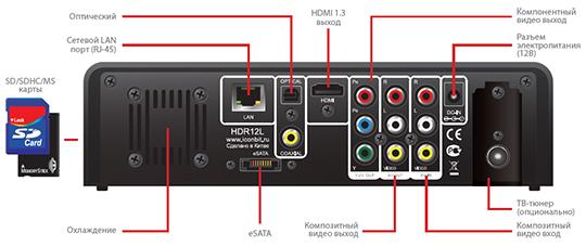 Медиаплеер iconBIT HDR12L