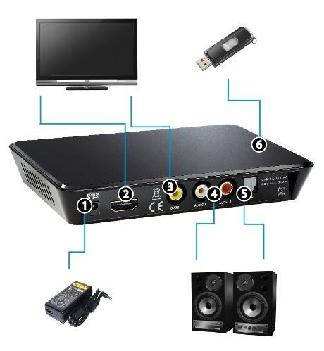 Медиаплеер Gmini MagicBOX HDP100