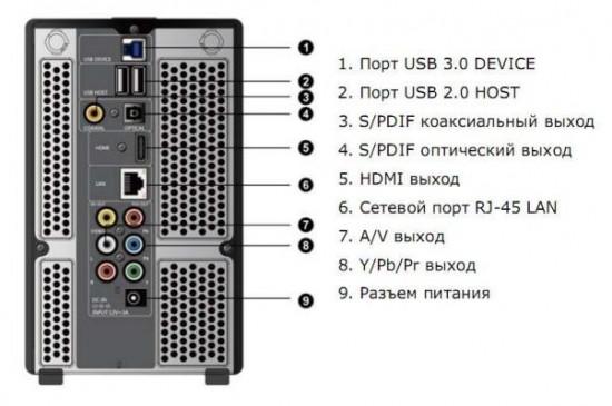 Задняя панет медиаплеера iconBIT XDS200DUO