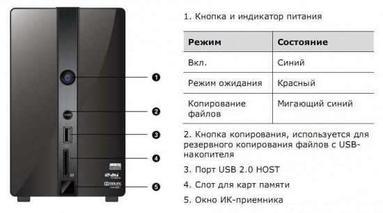 Передняя панель медиаплеера  iconBIT XDS200DUO
