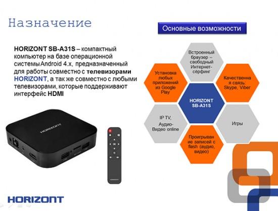 SMART TV BOX от «HORIZONT»