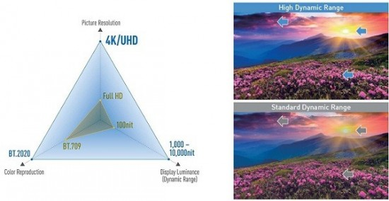 Panasonic Blu-ray 4K HDR UltraHD Blu-ray