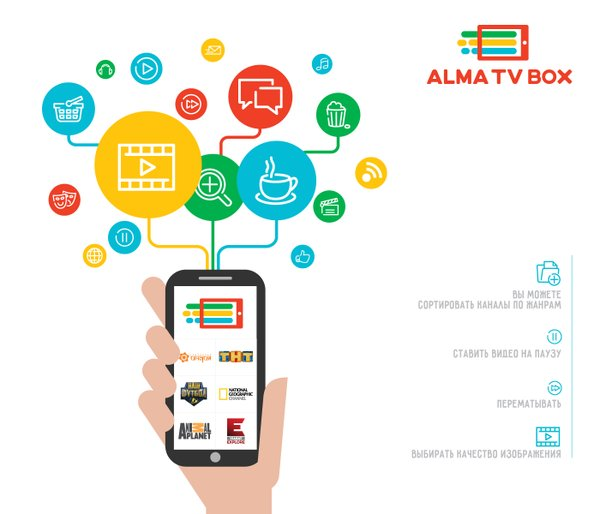 ALMA TV BOX