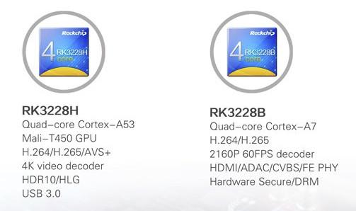 RK3228H-RK3228B