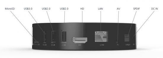 TV BOX Vorke Z2