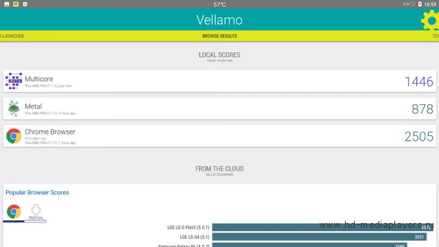 Набор тестов Vellamo Mobile Benchmark
