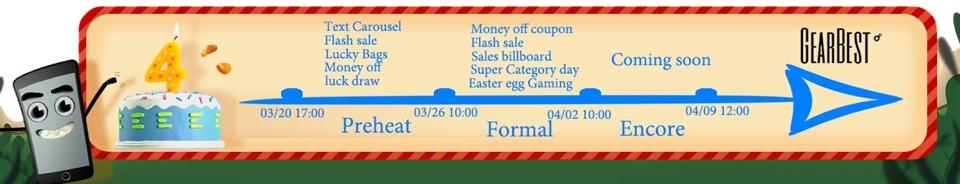 День рождения Gearbest. Грандиозная распродажа года