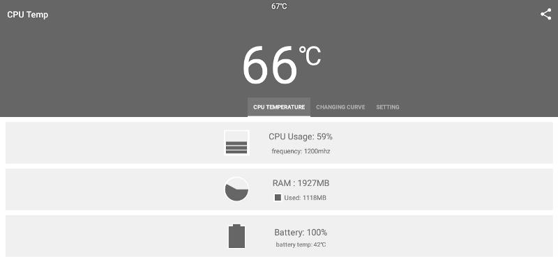 Обзор ТВ бокса A95X PRO: Android TV и Google Assistant