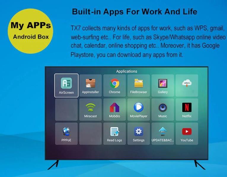 Акция на TV Box TX7 - Amlogic S905X, Android 7.1, 2Гб+32Гб