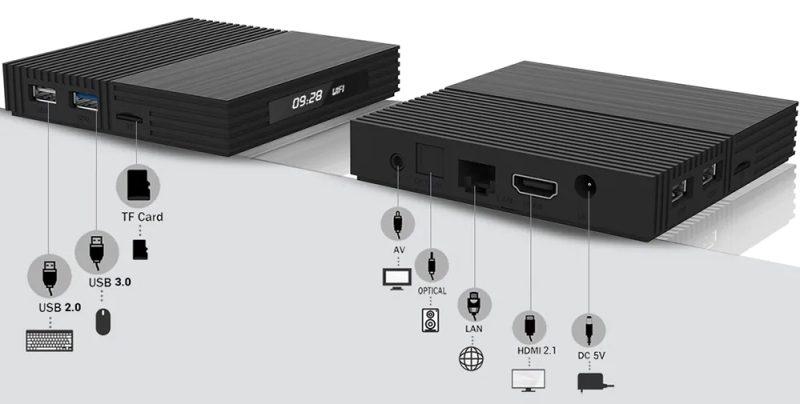 TV Box A95X F2